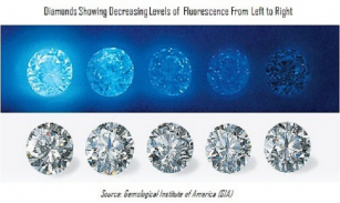 Fluorescence U Diamantu Novinky